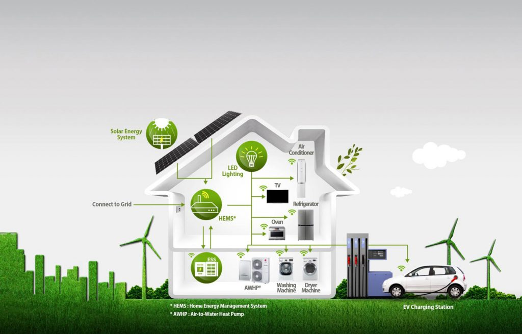 LG Solar Complete Home Energy Solution Solar Review